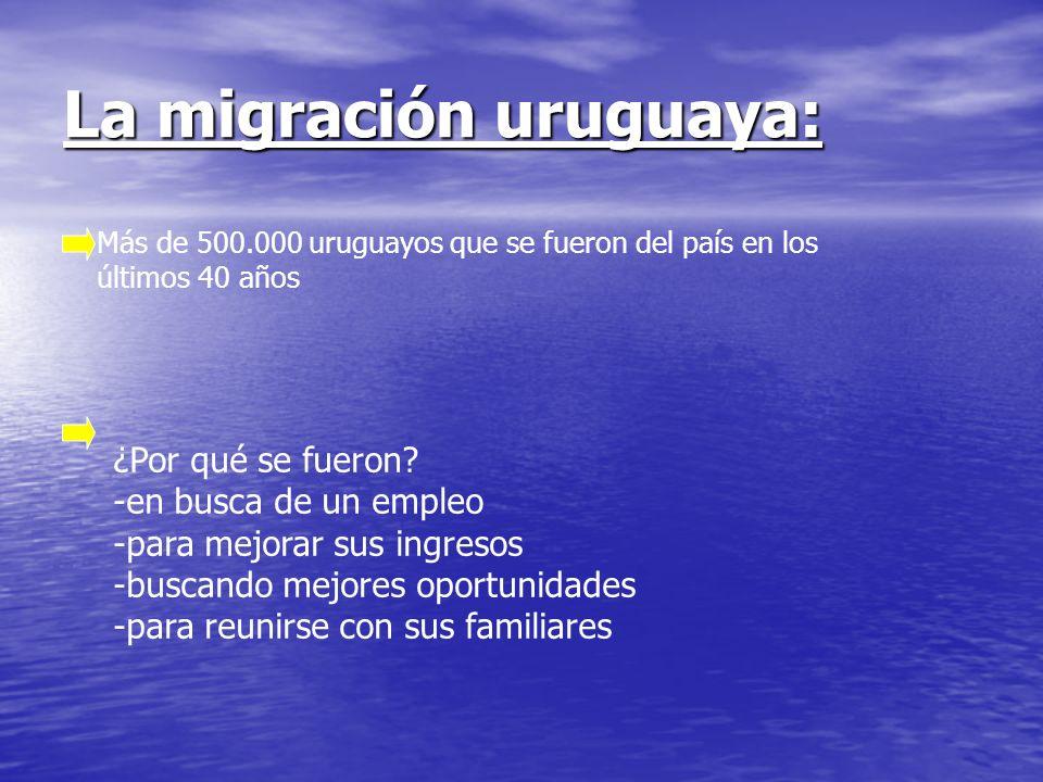 La migración uruguaya: Más de 500.000 uruguayos que se fueron del país en los últimos 40 años ¿Por qué se fueron? -en busca de un empleo -para mejorar
