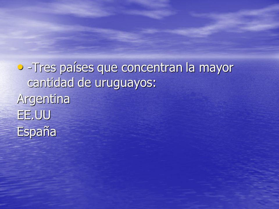 -Tres países que concentran la mayor cantidad de uruguayos: -Tres países que concentran la mayor cantidad de uruguayos:ArgentinaEE.UUEspaña