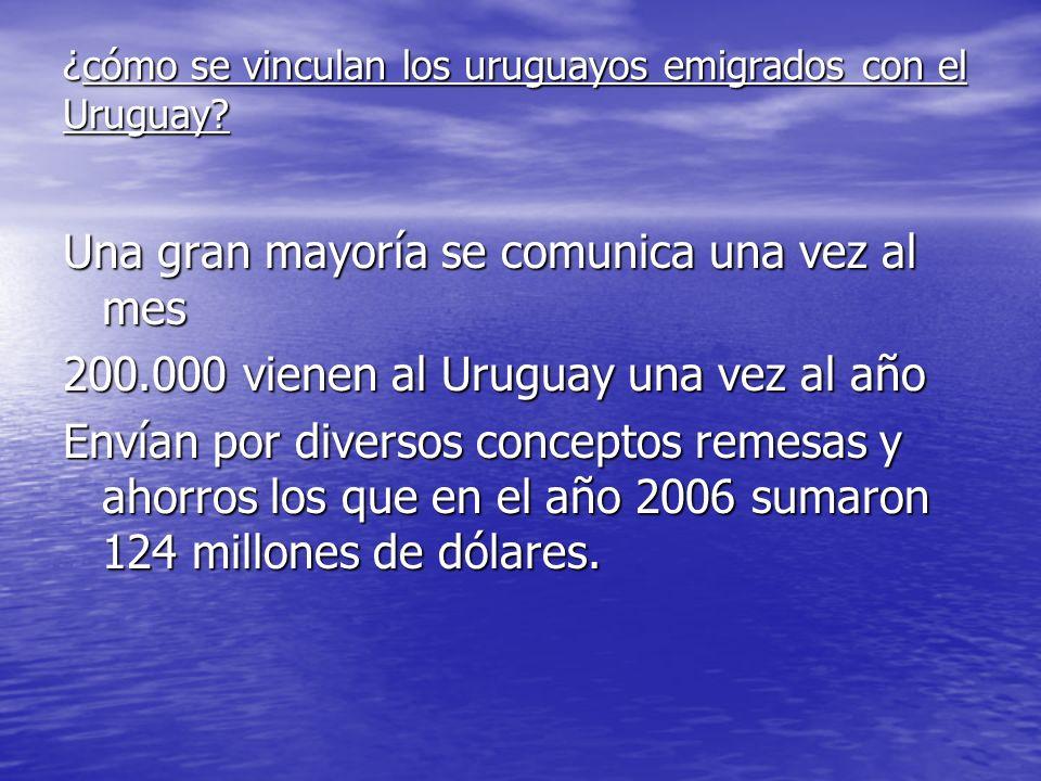 ¿cómo se vinculan los uruguayos emigrados con el Uruguay? Una gran mayoría se comunica una vez al mes 200.000 vienen al Uruguay una vez al año Envían