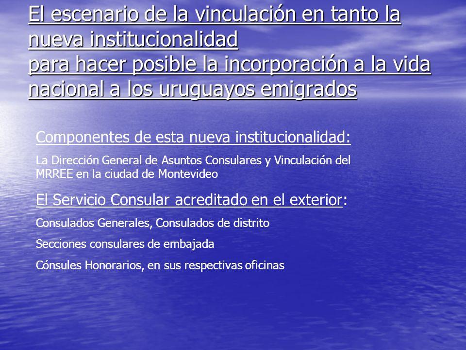 El escenario de la vinculación en tanto la nueva institucionalidad para hacer posible la incorporación a la vida nacional a los uruguayos emigrados Co