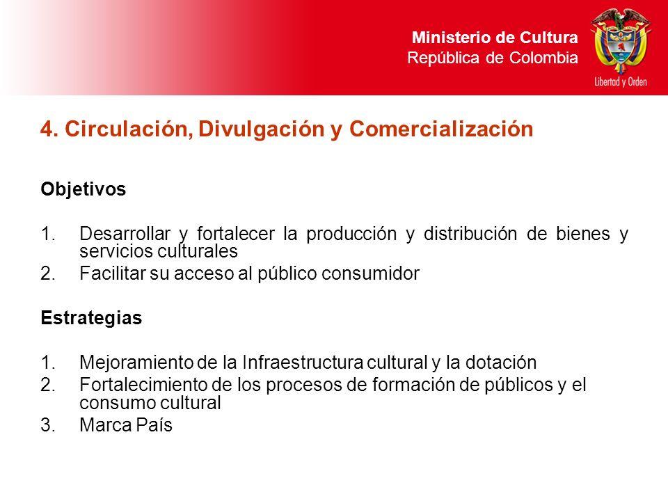 4. Circulación, Divulgación y Comercialización Objetivos 1.Desarrollar y fortalecer la producción y distribución de bienes y servicios culturales 2.Fa