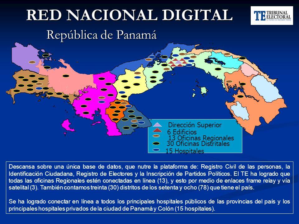 RED NACIONAL DIGITAL República de Panamá República de Panamá 13 Oficinas Regionales 6 Edificios 15 Hospitales Dirección Superior 30 Oficinas Distrital