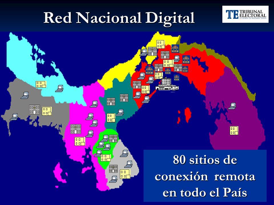 Red Nacional Digital 80 sitios de conexión remota en todo el País