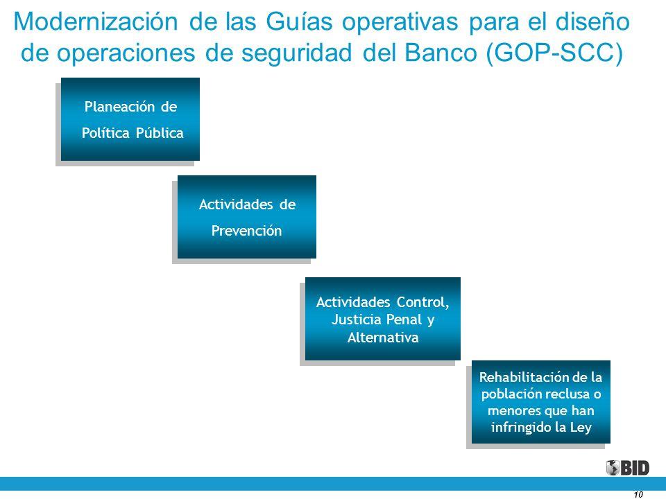 10 Modernización de las Guías operativas para el diseño de operaciones de seguridad del Banco (GOP-SCC) Planeación de Política Pública Planeación de P