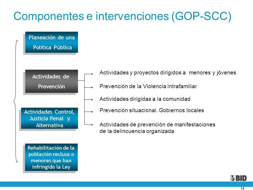 12 Planeación de una Política Pública Planeación de una Política Pública Actividades de Prevención Actividades de Prevención Actividades Control, Just