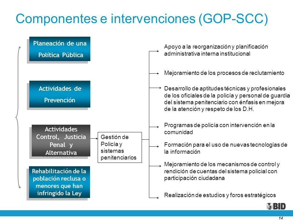 14 Planeación de una Política Pública Planeación de una Política Pública Actividades de Prevención Actividades de Prevención Actividades Control, Just