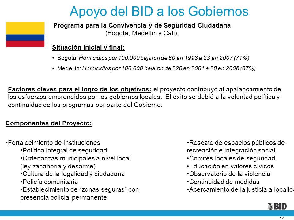 17 Apoyo del BID a los Gobiernos Programa para la Convivencia y de Seguridad Ciudadana (Bogotá, Medellín y Cali). Situación inicial y final: Bogotá: H