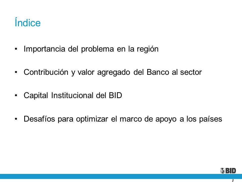 2 Índice Importancia del problema en la región Contribución y valor agregado del Banco al sector Capital Institucional del BID Desafíos para optimizar