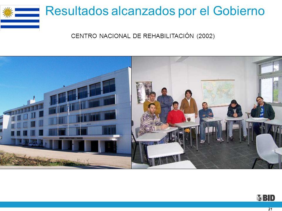 21 Resultados alcanzados por el Gobierno CENTRO NACIONAL DE REHABILITACIÓN (2002)