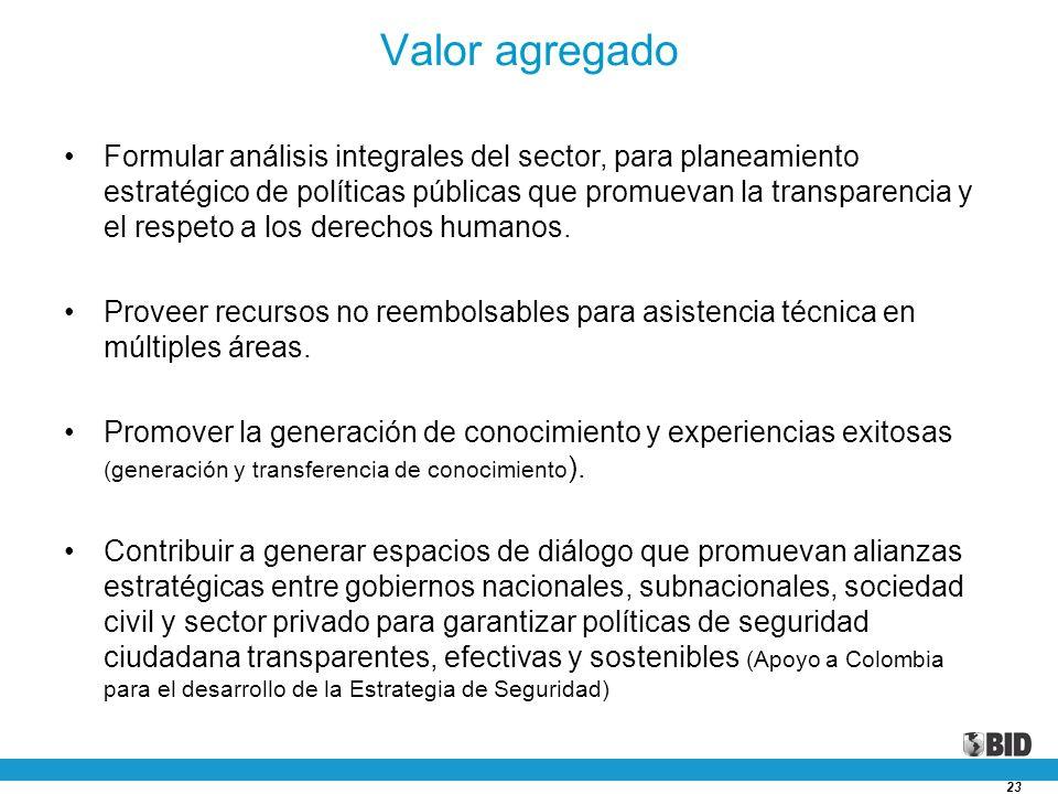 23 Valor agregado Formular análisis integrales del sector, para planeamiento estratégico de políticas públicas que promuevan la transparencia y el res