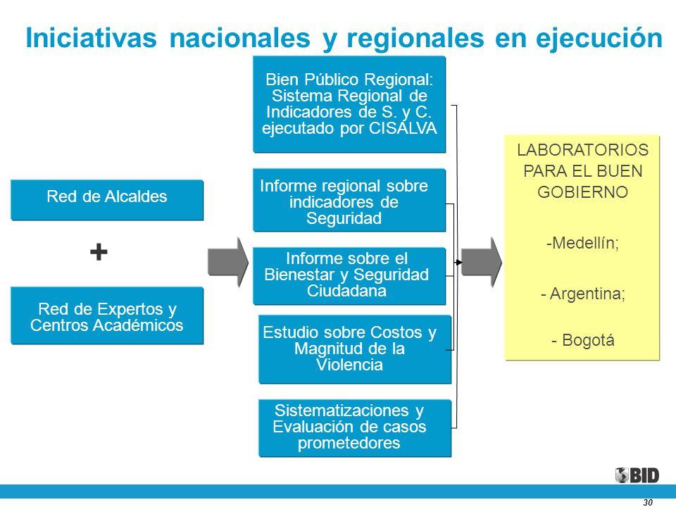 30 Iniciativas nacionales y regionales en ejecución Red de Alcaldes Red de Expertos y Centros Académicos LABORATORIOS PARA EL BUEN GOBIERNO -Medellín;