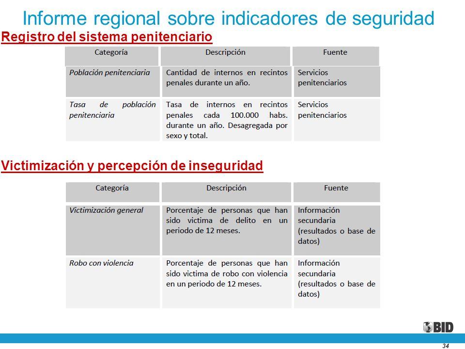 34 Informe regional sobre indicadores de seguridad Registro del sistema penitenciario Victimización y percepción de inseguridad