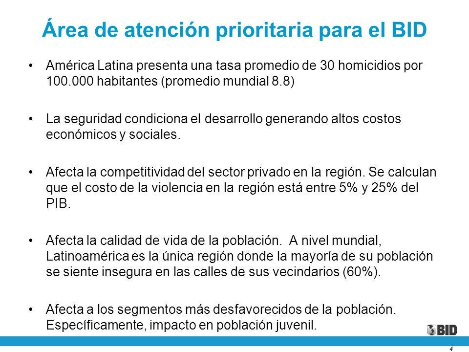 4 Área de atención prioritaria para el BID América Latina presenta una tasa promedio de 30 homicidios por 100.000 habitantes (promedio mundial 8.8) La