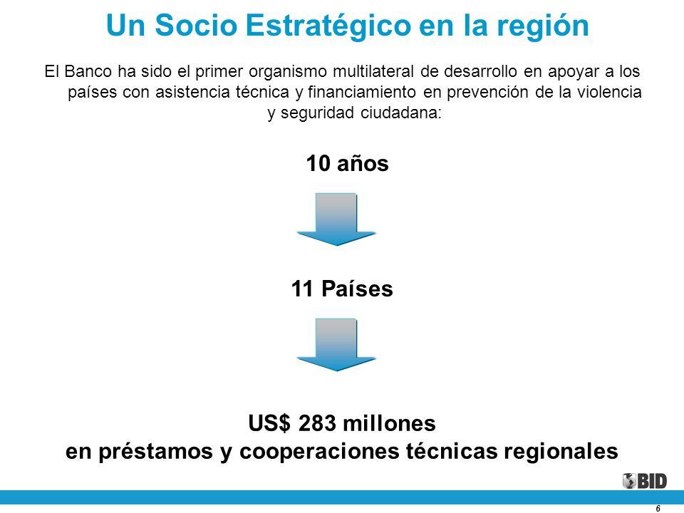 6 10 años 11 Países US$ 283 millones en préstamos y cooperaciones técnicas regionales Un Socio Estratégico en la región El Banco ha sido el primer org