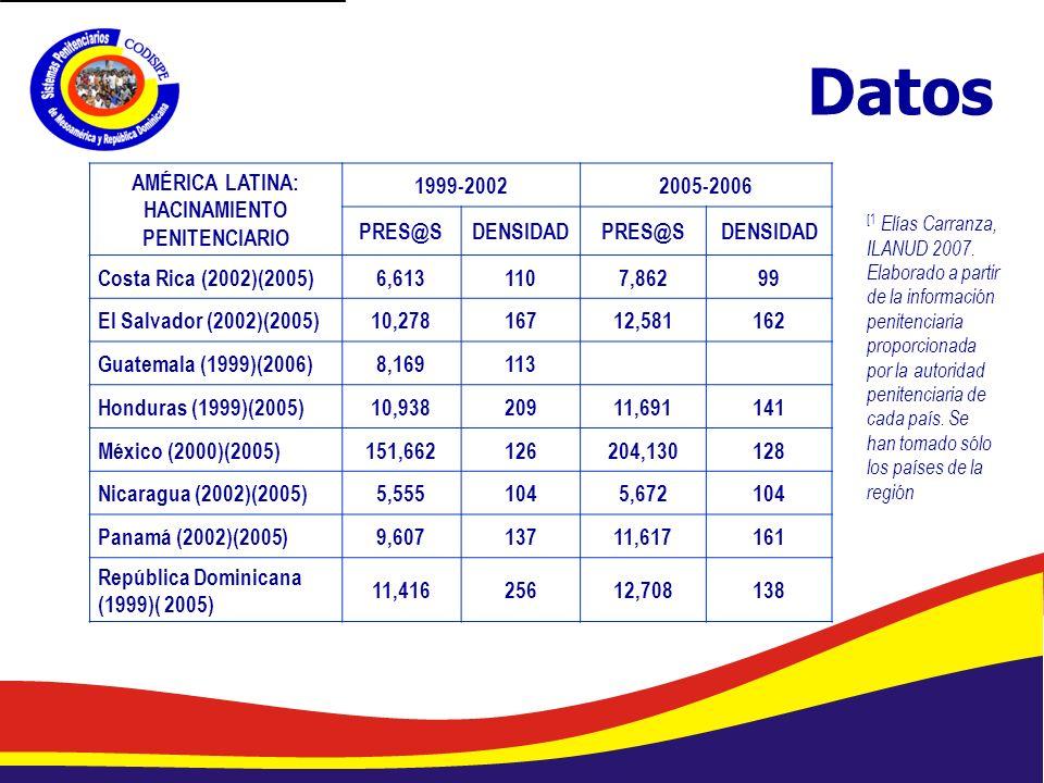 Abelardo Díaz-Flores, DME/ Programa de Prevención de Drogas en Centros Penales/ Dirección General de Centros Penales Lema La ejecución de la pena de prisión y su objetivo readaptador