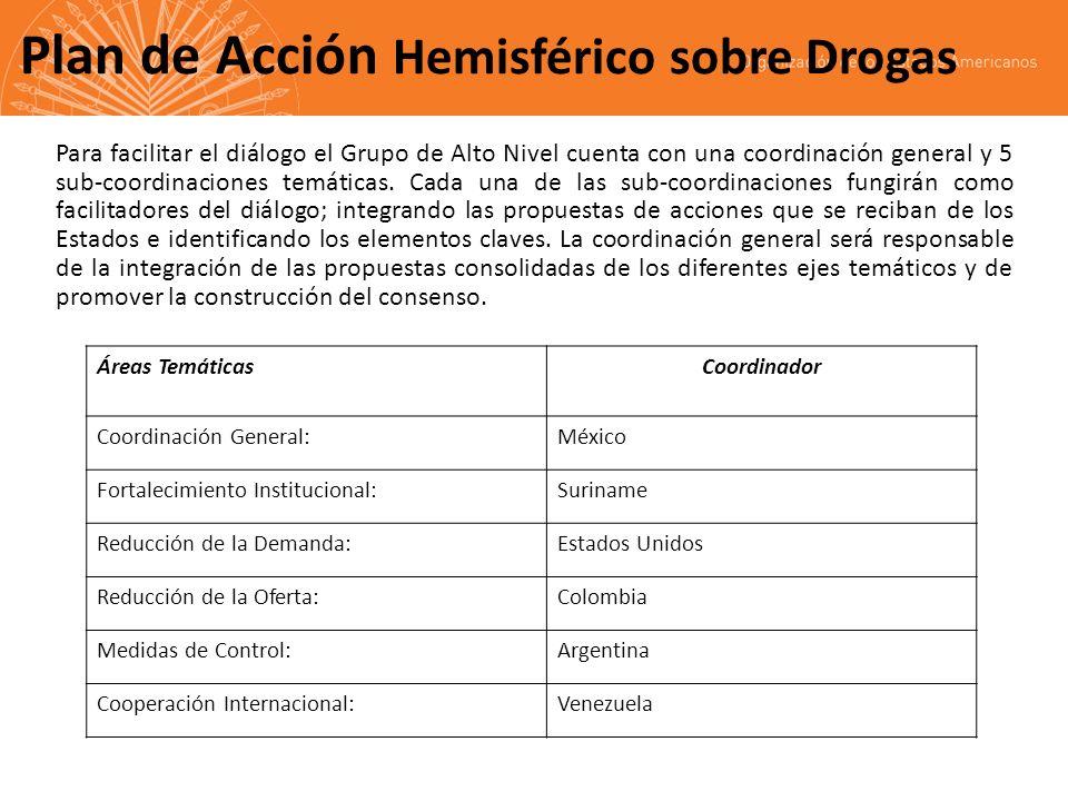Plan de Acción Hemisférico sobre Drogas En la 47 Sesión Ordinaria de la CICAD se aprobó a la delegación de México como Coordinador General del proceso