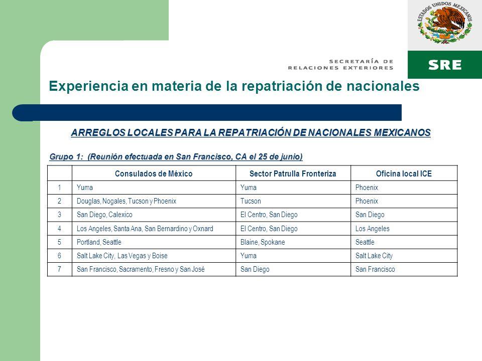 Experiencia en materia de la repatriación de nacionales ARREGLOS LOCALES PARA LA REPATRIACIÓN DE NACIONALES MEXICANOS Grupo 1: (Reunión efectuada en S