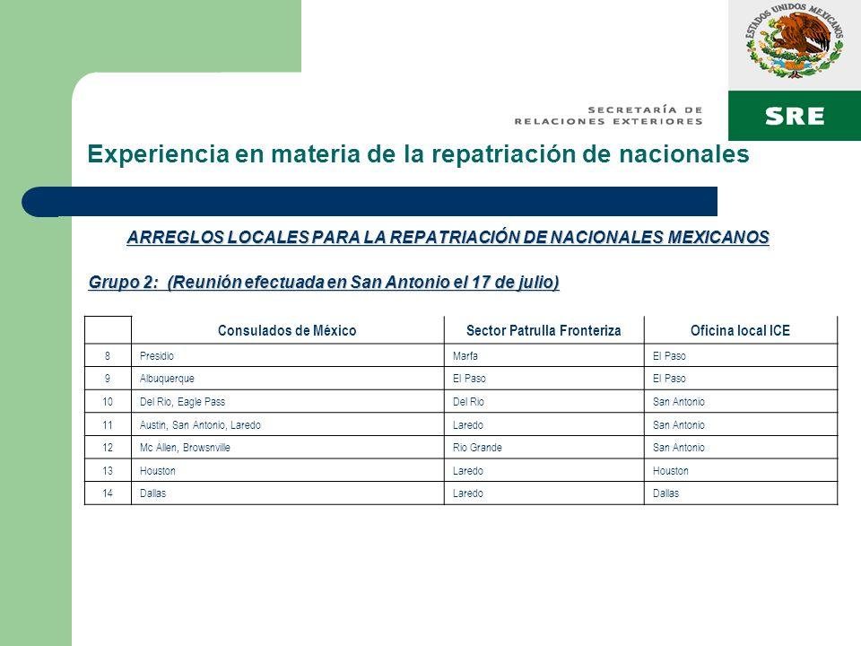 Experiencia en materia de la repatriación de nacionales ARREGLOS LOCALES PARA LA REPATRIACIÓN DE NACIONALES MEXICANOS Grupo 2: (Reunión efectuada en S