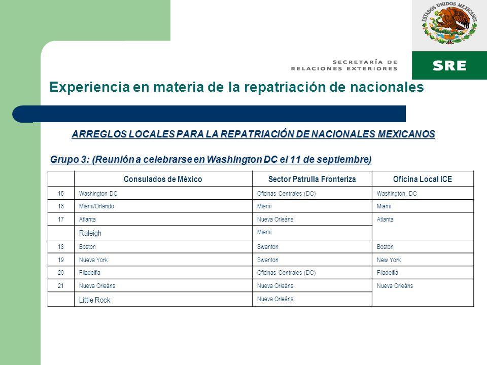Experiencia en materia de la repatriación de nacionales ARREGLOS LOCALES PARA LA REPATRIACIÓN DE NACIONALES MEXICANOS Grupo 3: (Reunión a celebrarse e