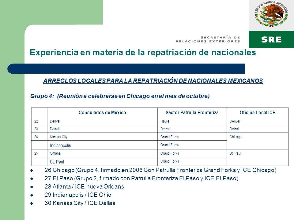 Experiencia en materia de la repatriación de nacionales ARREGLOS LOCALES PARA LA REPATRIACIÓN DE NACIONALES MEXICANOS Grupo 4: (Reunión a celebrarse e