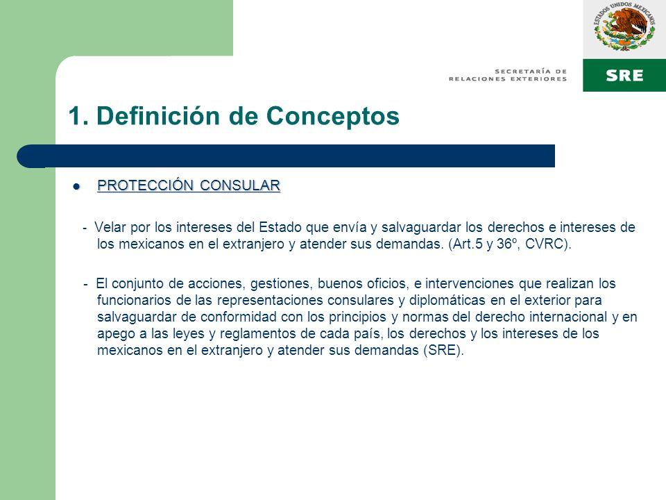 1. Definición de Conceptos PROTECCIÓN CONSULAR PROTECCIÓN CONSULAR - Velar por los intereses del Estado que envía y salvaguardar los derechos e intere