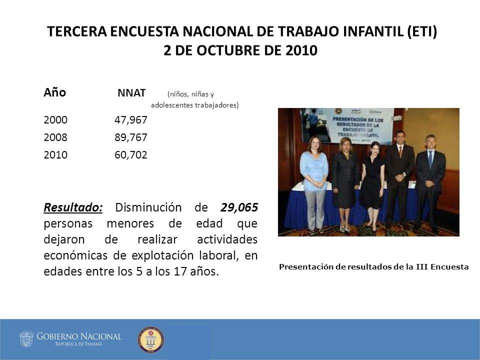 TERCERA ENCUESTA NACIONAL DE TRABAJO INFANTIL (ETI) 2 DE OCTUBRE DE 2010 Año NNAT (niños, niñas y adolescentes trabajadores) 2000 47,967 2008 89,767 2