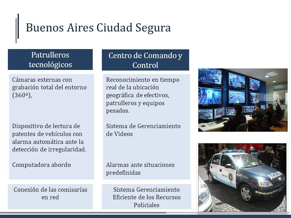 Patrulleros tecnológicos Centro de Comando y Control Cámaras externas con grabación total del entorno (360º), Dispositivo de lectura de patentes de ve
