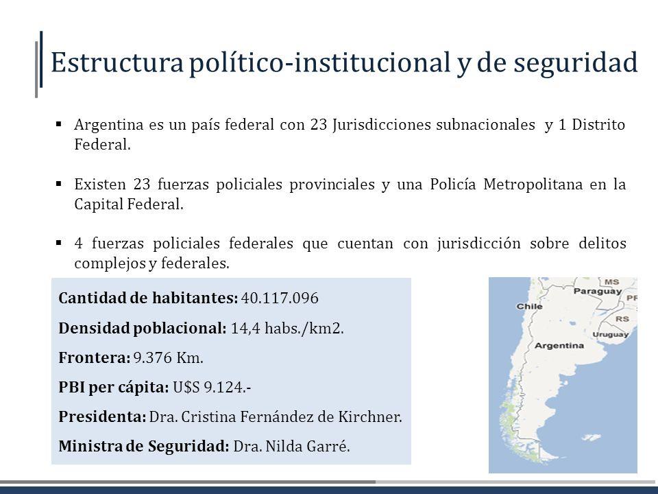 Estructura político-institucional y de seguridad Argentina es un país federal con 23 Jurisdicciones subnacionales y 1 Distrito Federal. Existen 23 fue