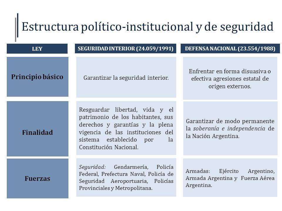 Ministerio de Seguridad de la Nación Creado en diciembre de 2010 a través del Decreto presidencial Nro.