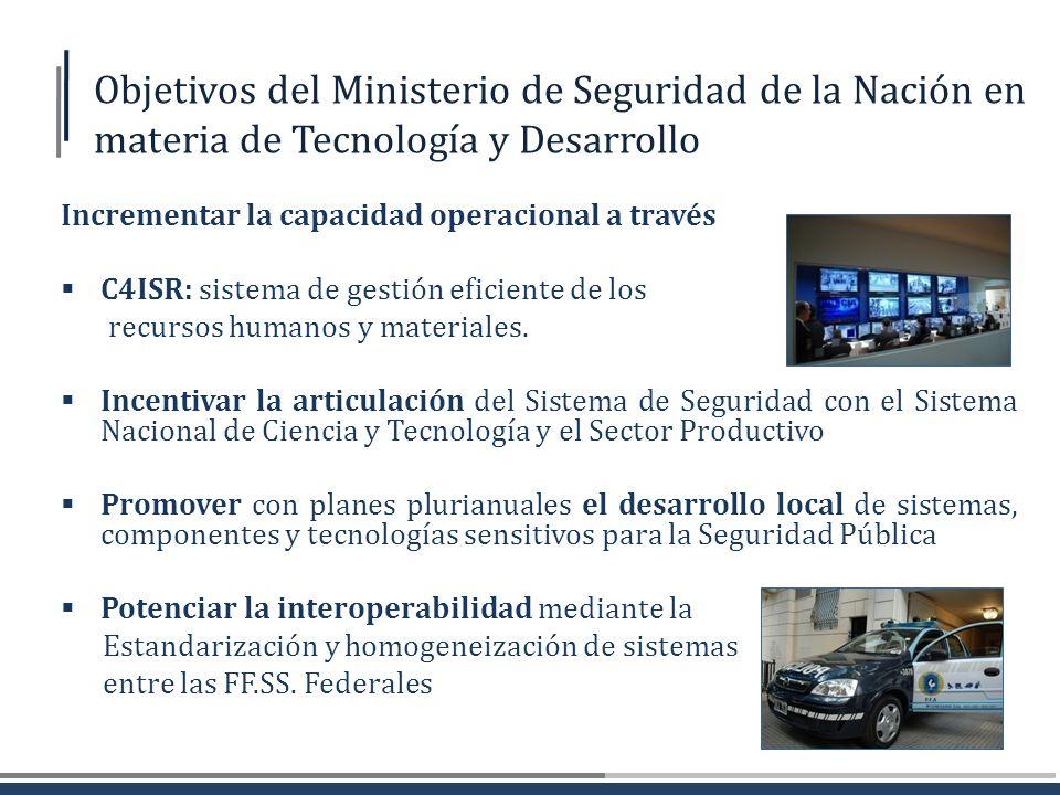 1.VIGILANCIA DE GRANDES ESPACIOS JURISDICCIONALES Dirigibles para vigilancia y reconocimiento de fronteras y ZEE.