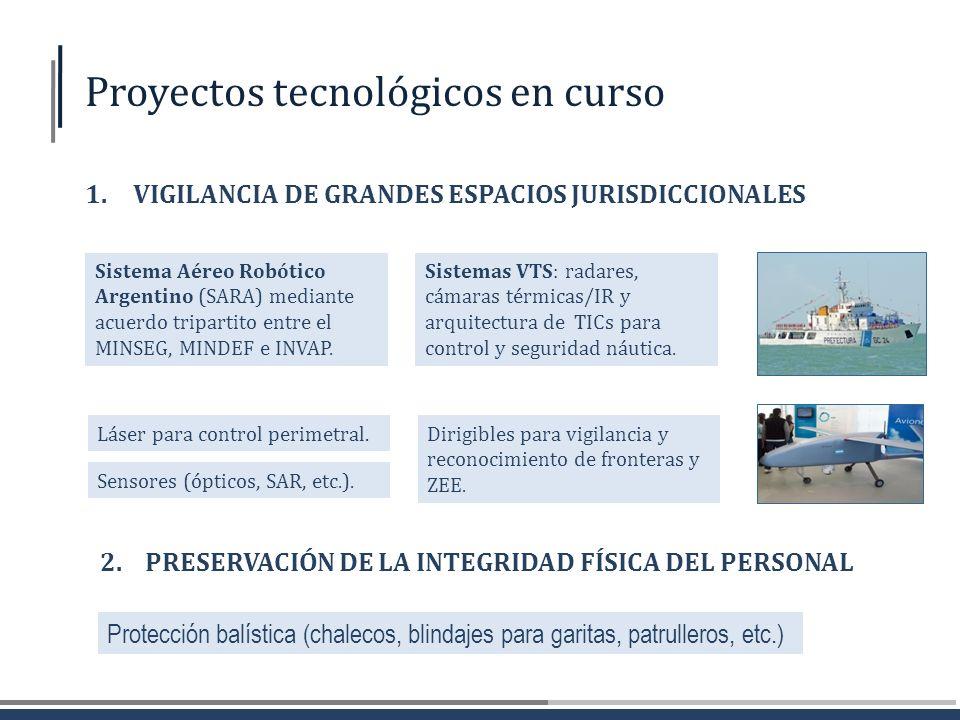 1.VIGILANCIA DE GRANDES ESPACIOS JURISDICCIONALES Dirigibles para vigilancia y reconocimiento de fronteras y ZEE. Sistemas VTS: radares, cámaras térmi