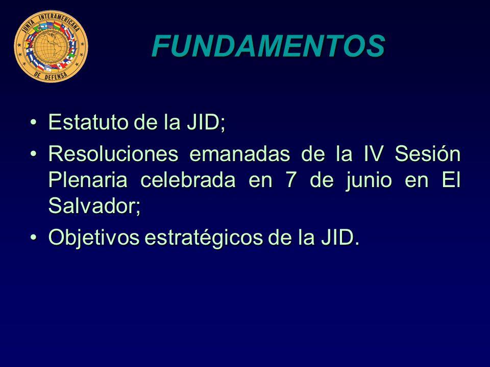FUNDAMENTOS Estatuto de la JID;Estatuto de la JID; Resoluciones emanadas de la IV Sesión Plenaria celebrada en 7 de junio en El Salvador;Resoluciones