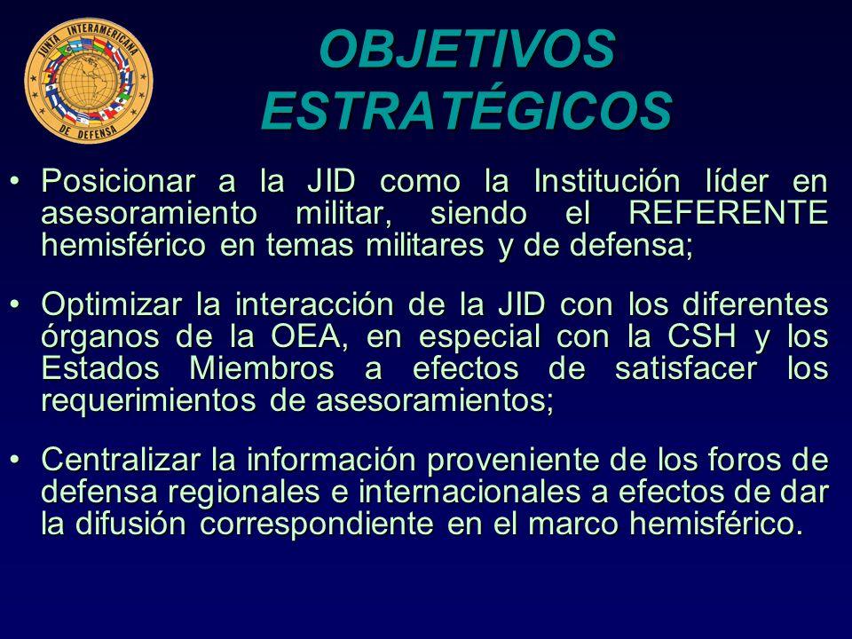 OBJETIVOS ESTRATÉGICOS Posicionar a la JID como la Institución líder en asesoramiento militar, siendo el REFERENTE hemisférico en temas militares y de