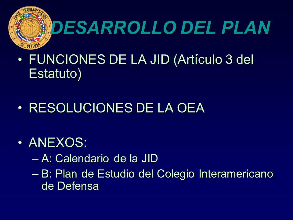 DESARROLLO DEL PLAN FUNCIONES DE LA JID (Artículo 3 del Estatuto)FUNCIONES DE LA JID (Artículo 3 del Estatuto) RESOLUCIONES DE LA OEARESOLUCIONES DE L