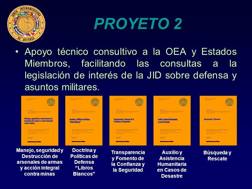 PROYETO 2 Apoyo técnico consultivo a la OEA y Estados Miembros, facilitando las consultas a la legislación de interés de la JID sobre defensa y asunto