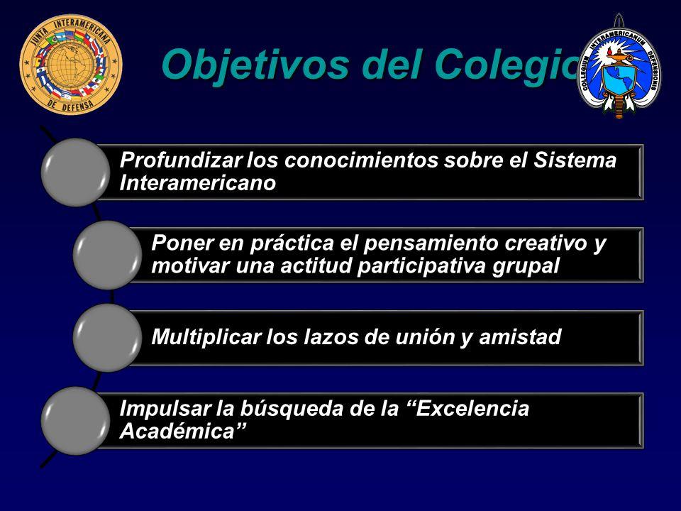 Objetivos del Colegio Profundizar los conocimientos sobre el Sistema Interamericano Poner en práctica el pensamiento creativo y motivar una actitud pa