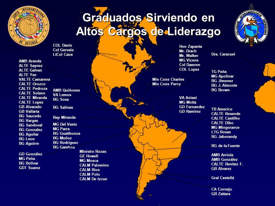 MG Del Vasto MG Parra BG Guatibonza BG Muñoz BG Rodríguez BG Gamboa AMB Aranda ALTE Saynez ALTE Galvan ALTE Yee VALTE Camarena CALTE Orozco CALTE Pedr