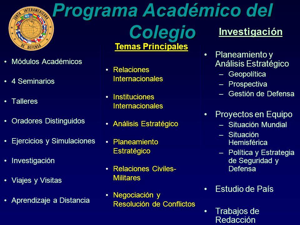 Programa Académico del Colegio Módulos Académicos 4 Seminarios Talleres Oradores Distinguidos Ejercicios y Simulaciones Investigación Viajes y Visitas