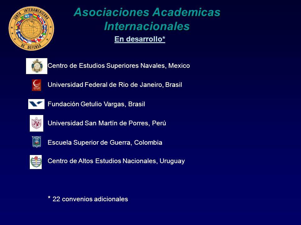 Asociaciones Academicas Internacionales Centro de Estudios Superiores Navales, Mexico Universidad Federal de Rio de Janeiro, Brasil Fundación Getulio
