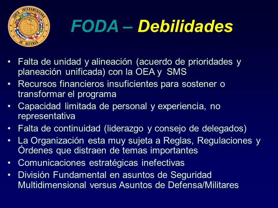FODA – Debilidades Falta de unidad y alineación (acuerdo de prioridades y planeación unificada) con la OEA y SMS Recursos financieros insuficientes pa