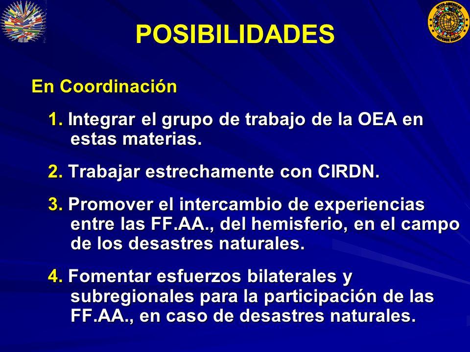 POSIBILIDADES En Coordinación En Coordinación 1.