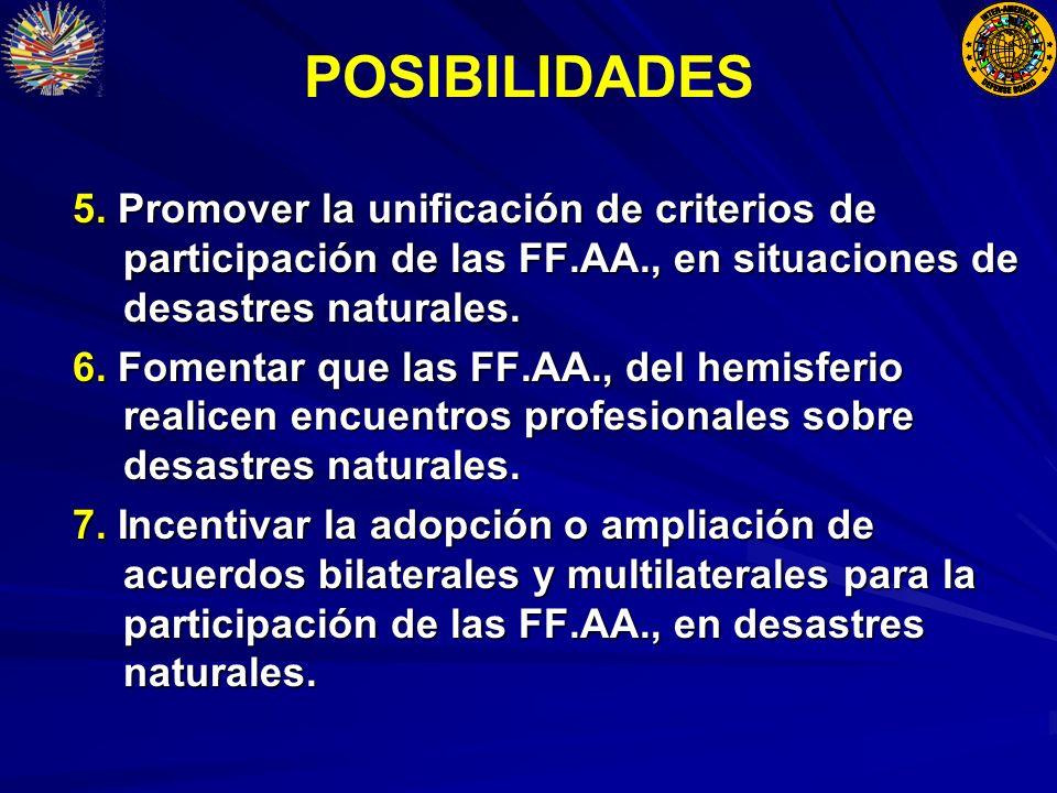 POSIBILIDADES 5.