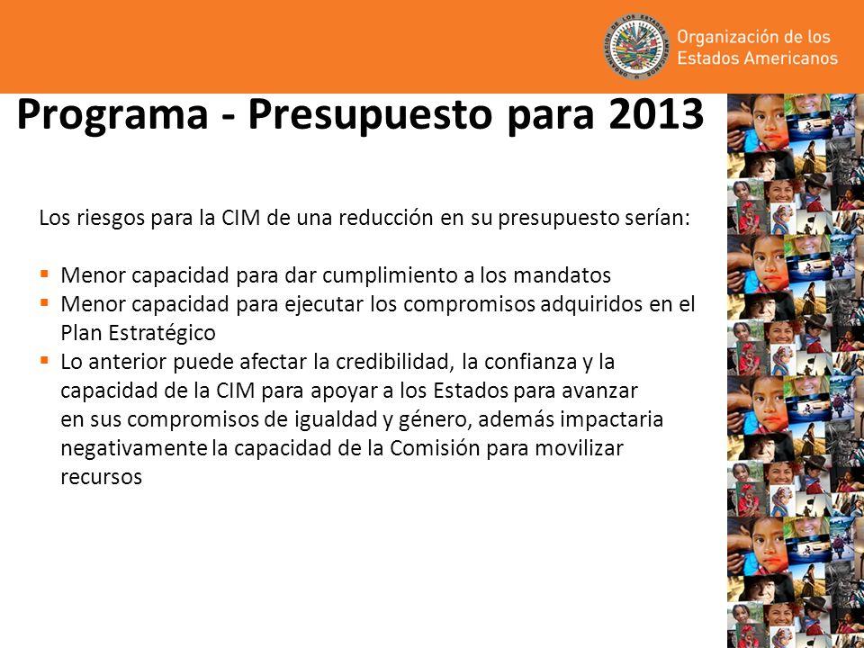 Programa - Presupuesto para 2013 Los riesgos para la CIM de una reducción en su presupuesto serían: Menor capacidad para dar cumplimiento a los mandat