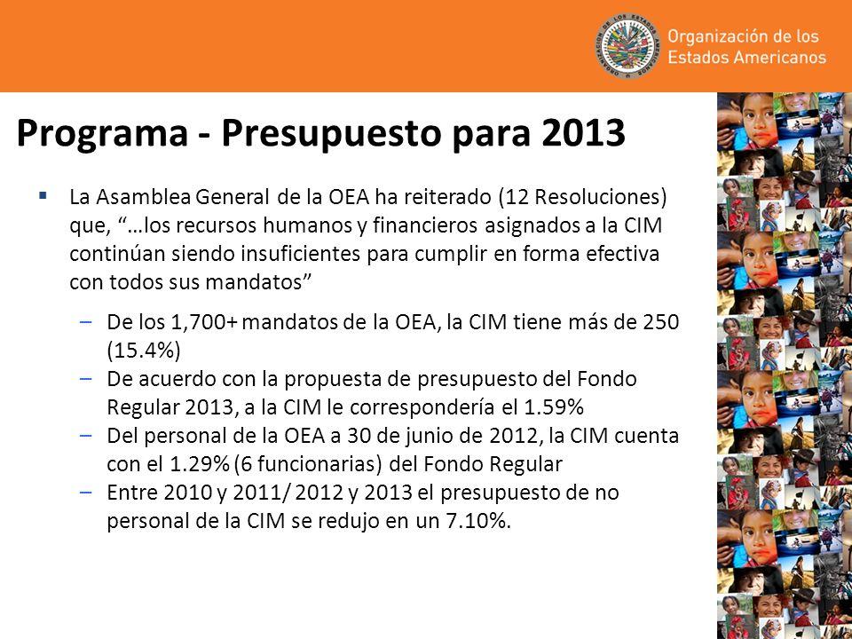 Programa - Presupuesto para 2013 La Asamblea General de la OEA ha reiterado (12 Resoluciones) que, …los recursos humanos y financieros asignados a la