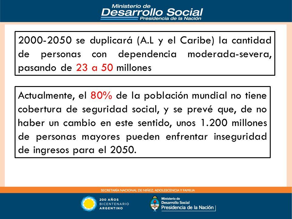 2000-2050 se duplicará (A.L y el Caribe) la cantidad de personas con dependencia moderada-severa, pasando de 23 a 50 millones Actualmente, el 80% de l