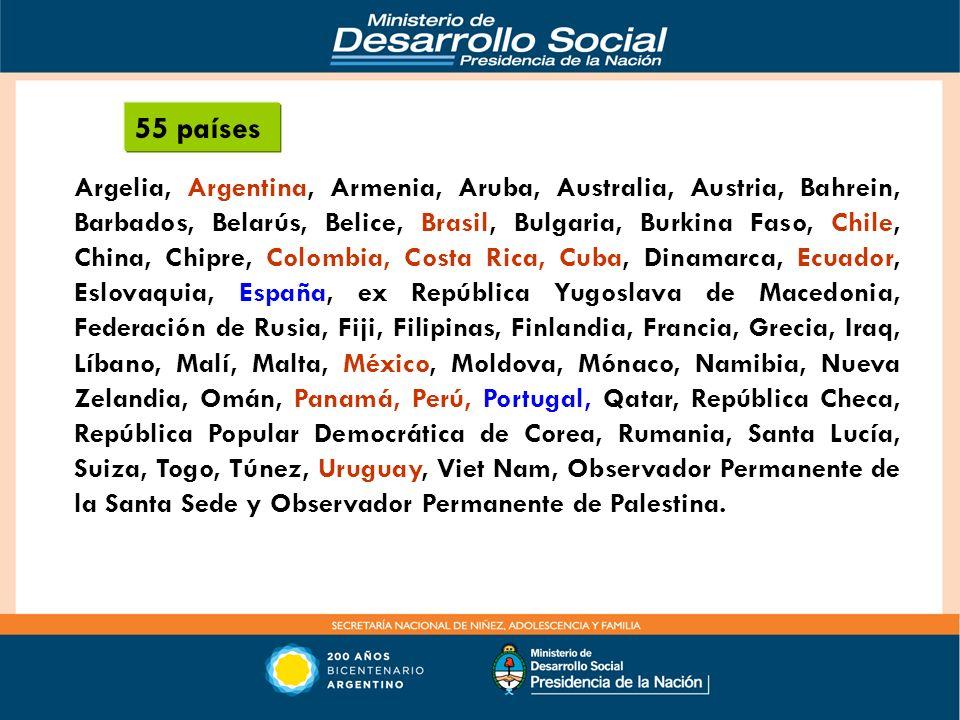 55 países Argelia, Argentina, Armenia, Aruba, Australia, Austria, Bahrein, Barbados, Belarús, Belice, Brasil, Bulgaria, Burkina Faso, Chile, China, Ch