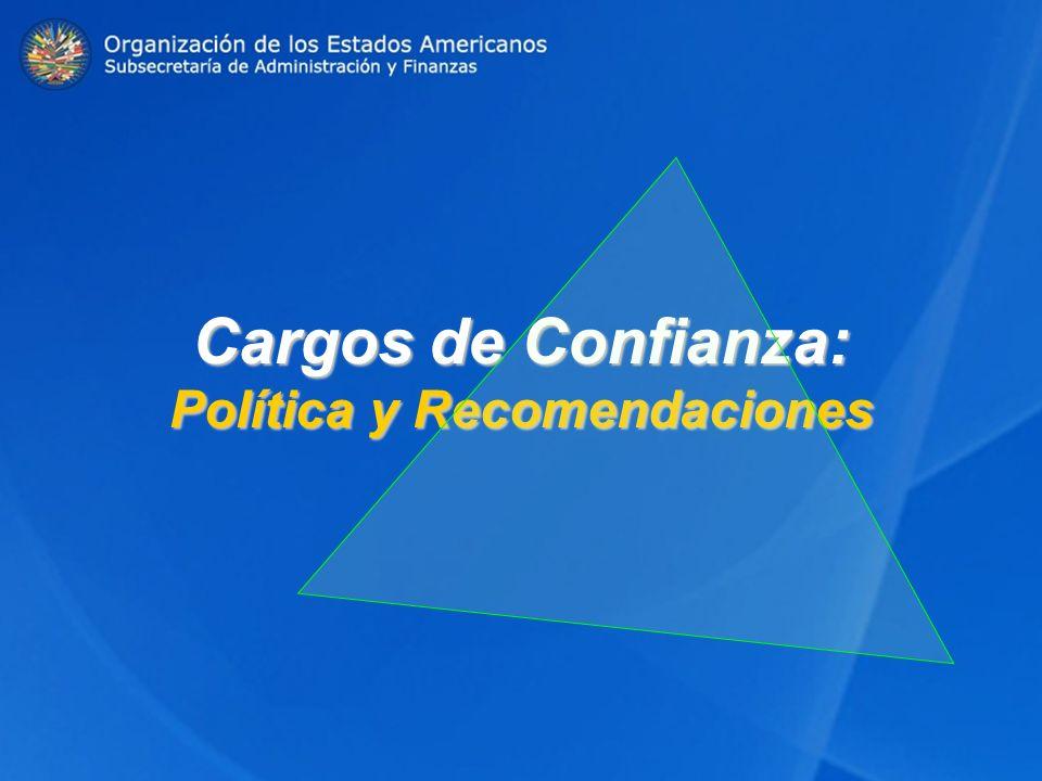 Cargos de Confianza: Política y Recomendaciones