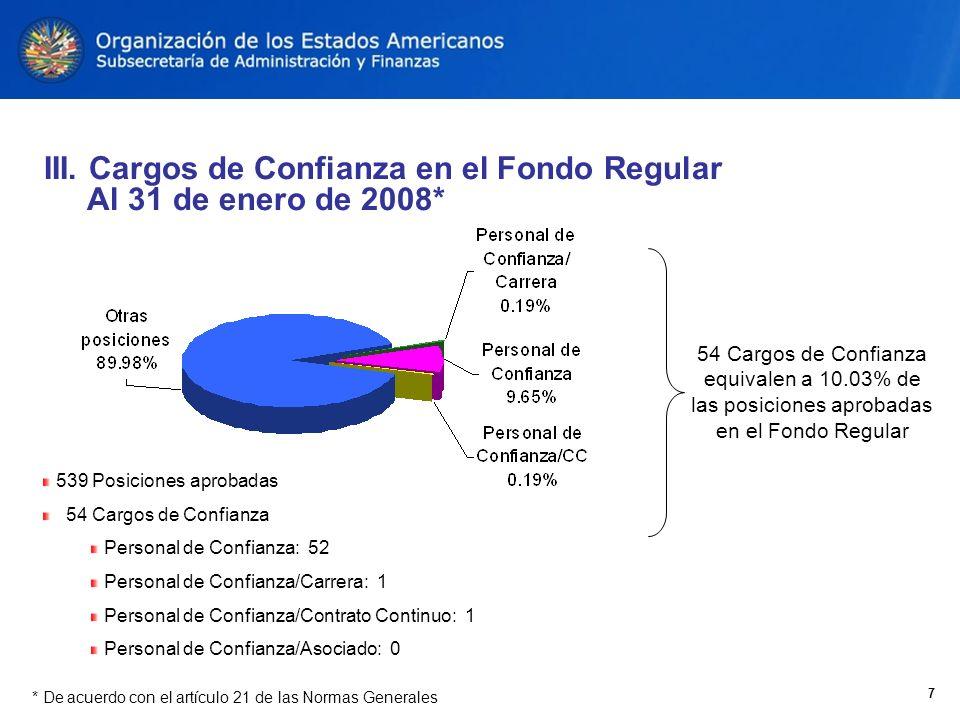 539 Posiciones aprobadas 54 Cargos de Confianza Personal de Confianza: 52 Personal de Confianza/Carrera: 1 Personal de Confianza/Contrato Continuo: 1 Personal de Confianza/Asociado: 0 III.
