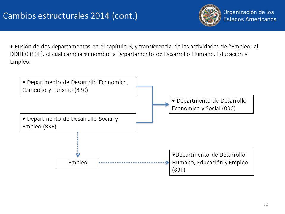12 Cambios estructurales 2014 (cont.) Fusión de dos departamentos en el capítulo 8, y transferencia de las actividades de Empleo: al DDHEC (83F), el cual cambia su nombre a Departamento de Desarrollo Humano, Educación y Empleo.