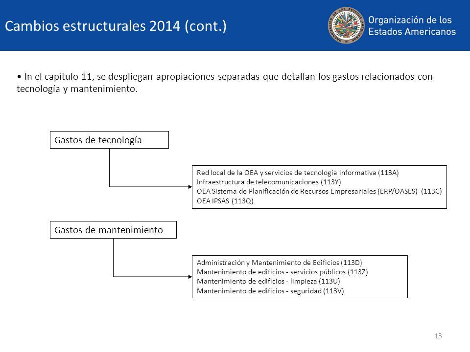 13 Cambios estructurales 2014 (cont.) In el capítulo 11, se despliegan apropiaciones separadas que detallan los gastos relacionados con tecnología y mantenimiento.